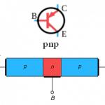 pnp bipolar transistor symbol