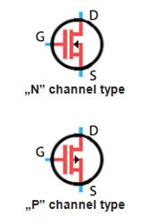 Mosfet symbols