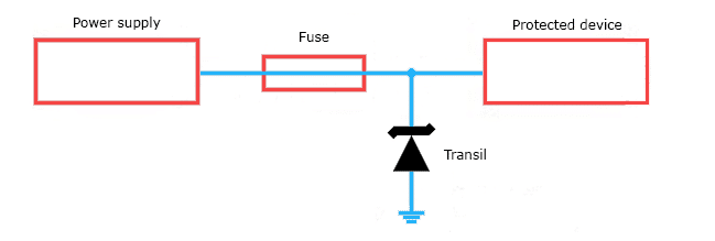 transil diode securing system