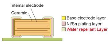 GXT capacitors