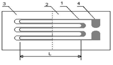 Foil strain gauge