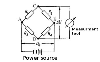 Wheatstone strain gauge bridge