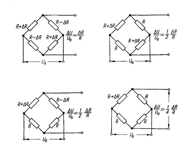 Wheatstone strain gauge configurations