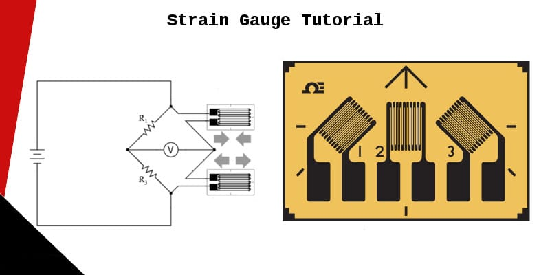 Strain gauge theory types formulas and applications 911electronic strain gauge theory types formulas and applications greentooth Choice Image
