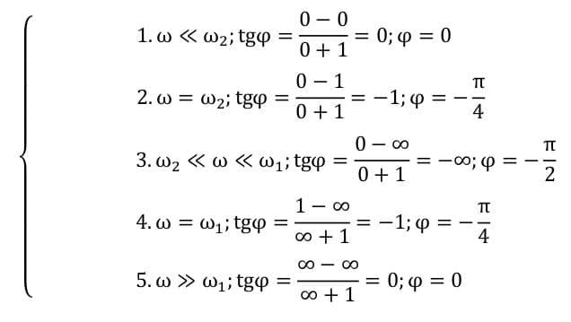 active filters task formulas 29