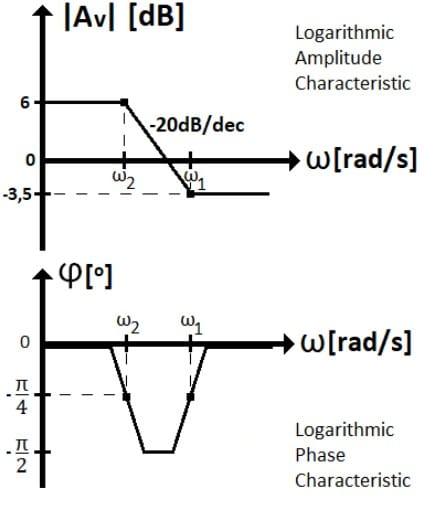 active filters task formulas 291