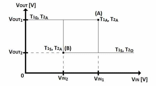flip flops task formulas 11