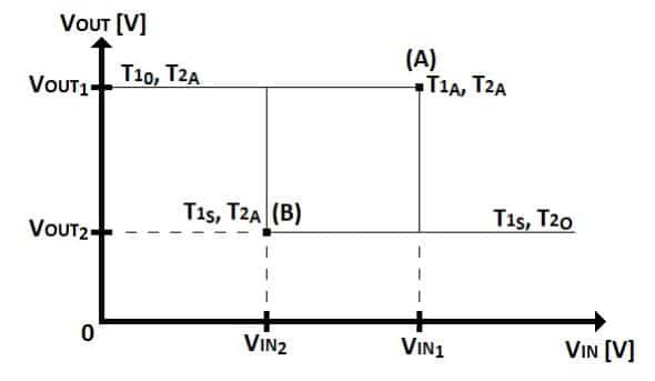flip flops task formulas 21