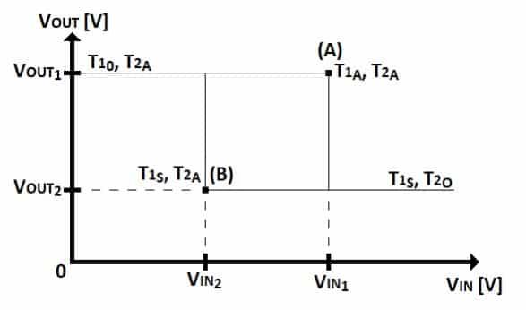 flip flops task formulas 31