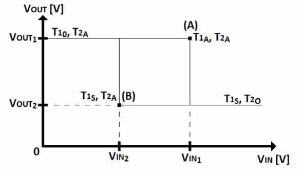 flip flops task formulas 41