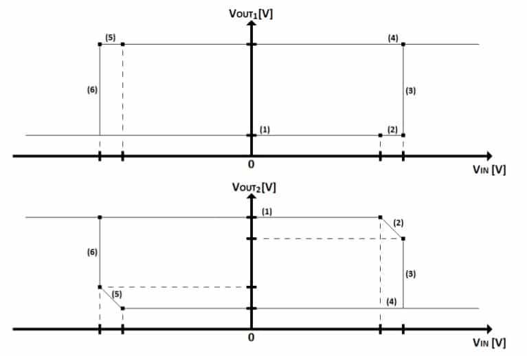 flip flops task formulas 51