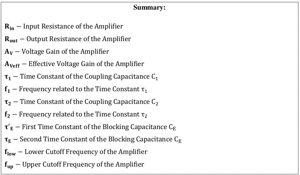 small signal amplifier formulas 11