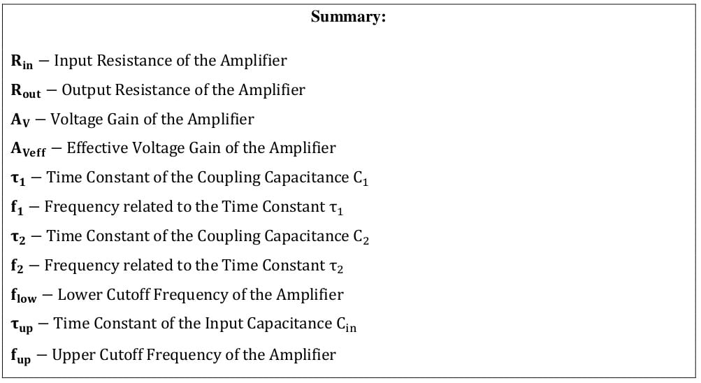 small signal amplifier formulas 21