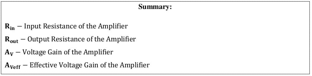 small signal amplifier formulas 61
