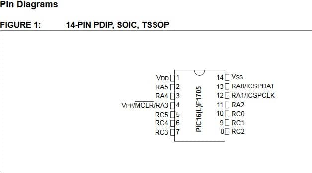 altium schematic library