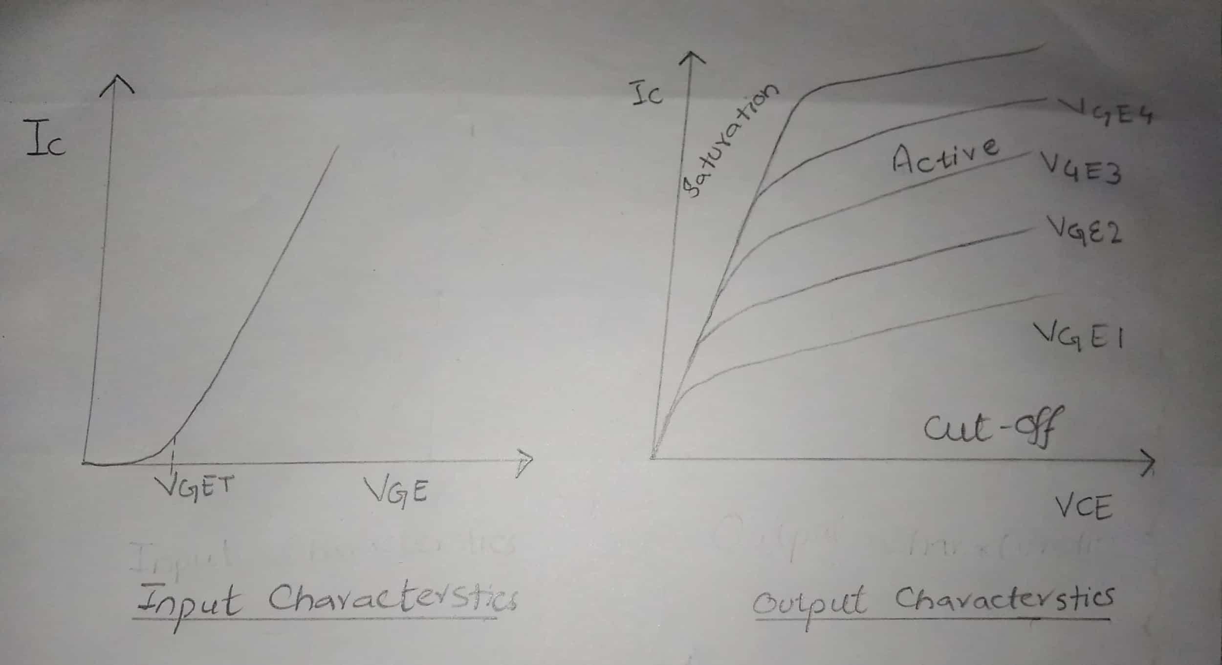 igbt switching characteristics