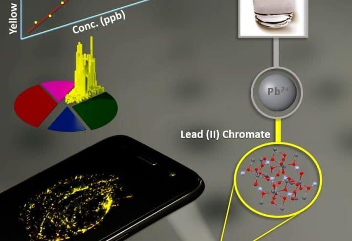 smartphone lead detection