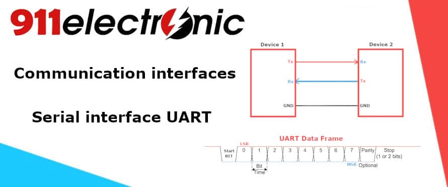 UART serial communiaction interface