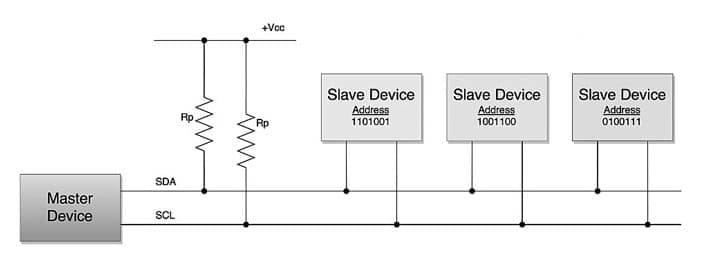 I2C Connection master slave