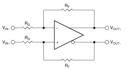 fully differential amplifier