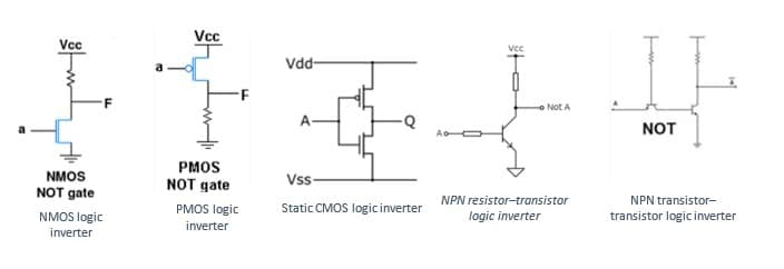 Not gate circuits
