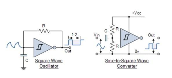 Smitt not gate oscillator
