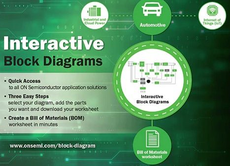 on semiconductor interactive block diagrams