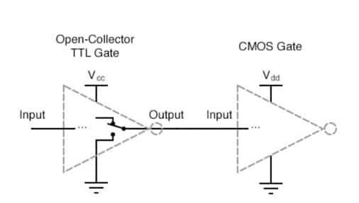 cmos gate floating state