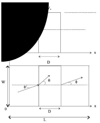 gfet barrier diagram