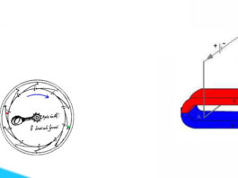 electromagnetism logo